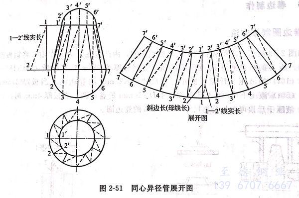图 51.jpg